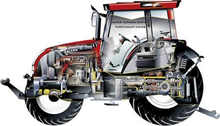 Тракторы Valtra N 141